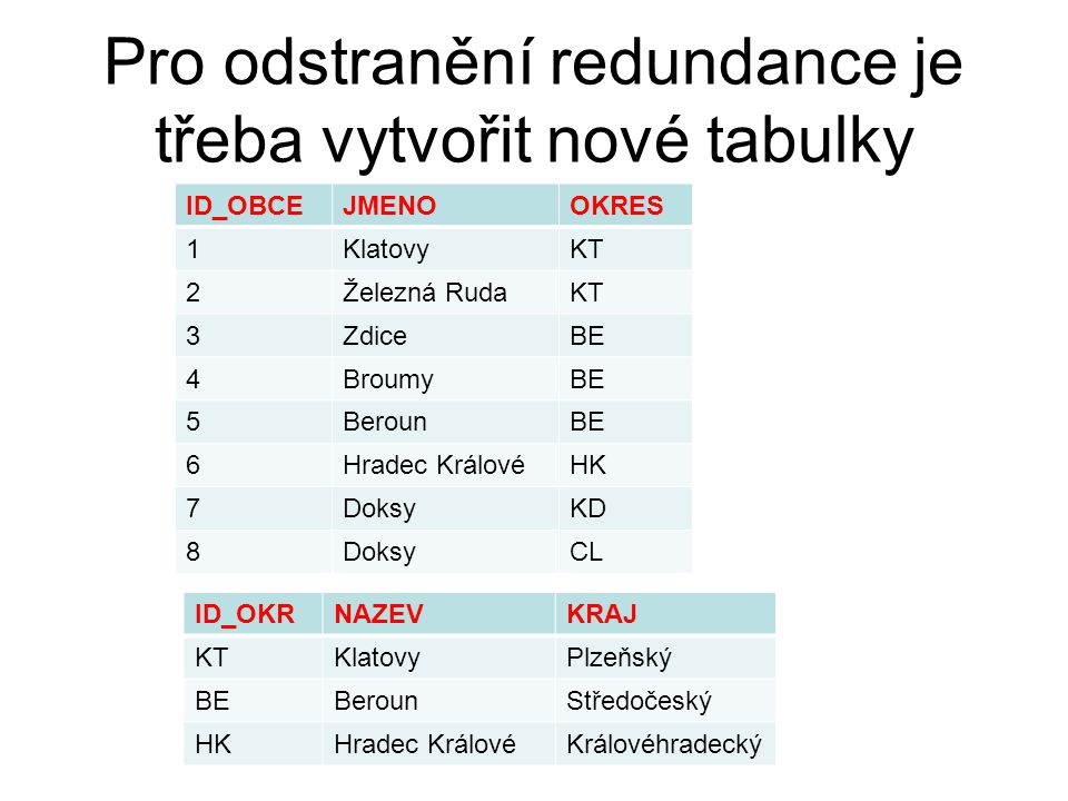 Pro odstranění redundance je třeba vytvořit nové tabulky