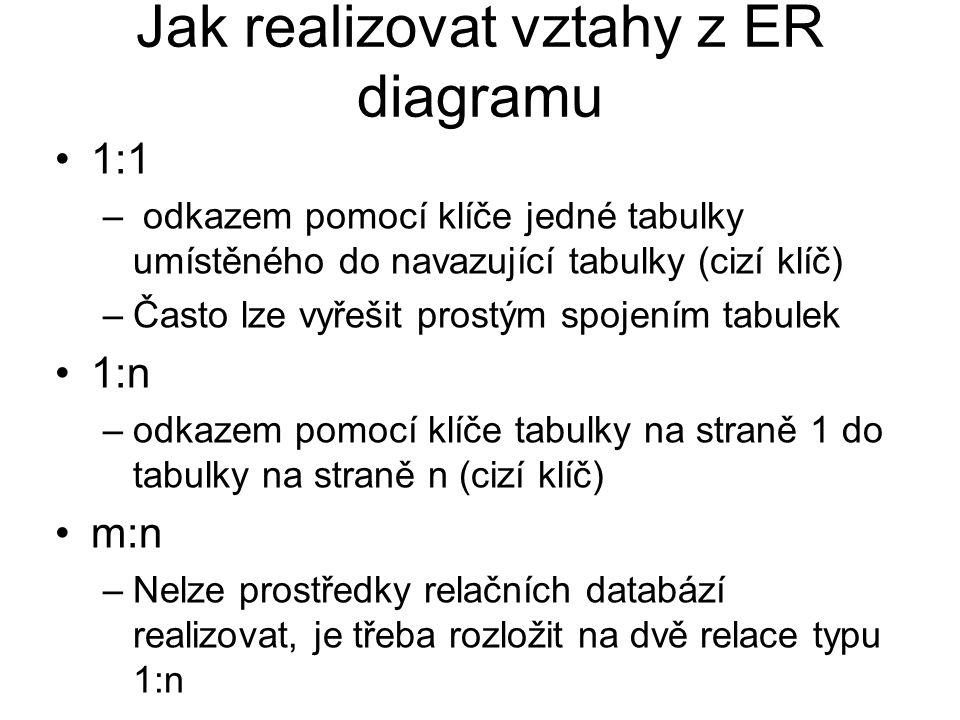 Jak realizovat vztahy z ER diagramu