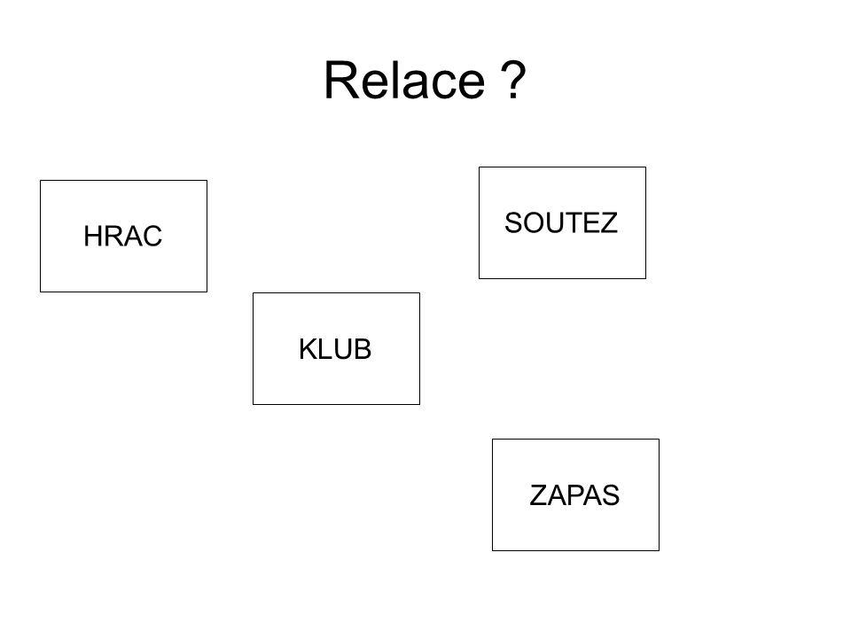 Relace SOUTEZ HRAC KLUB ZAPAS