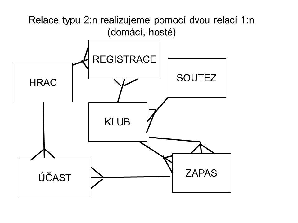 Relace typu 2:n realizujeme pomocí dvou relací 1:n (domácí, hosté)