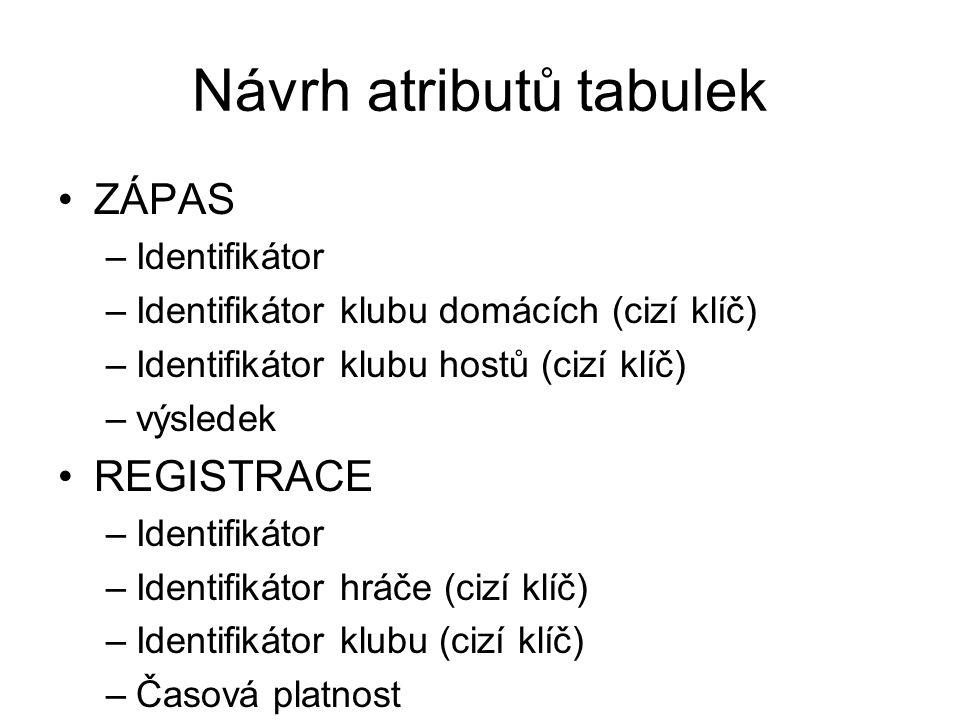 Návrh atributů tabulek