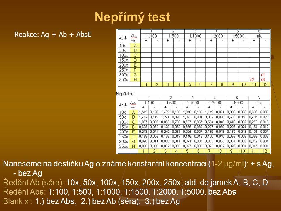 Nepřímý test Reakce: Ag + Ab + AbsE. Naneseme na destičku Ag o známé konstantní koncentraci (1-2 μg/ml): + s Ag, - bez Ag.