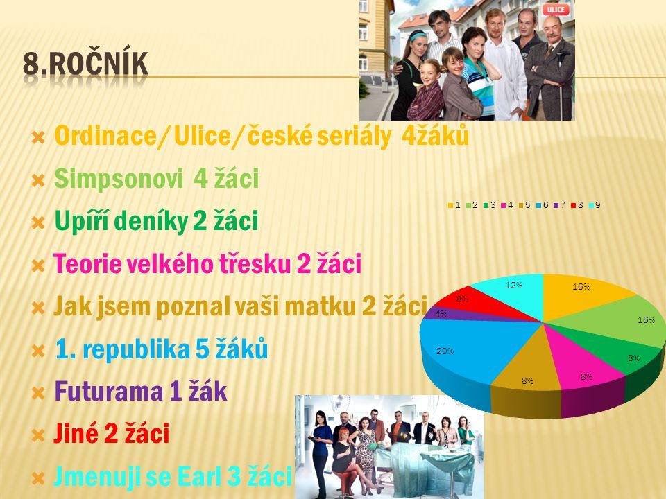8.ročník Ordinace/Ulice/české seriály 4žáků Simpsonovi 4 žáci