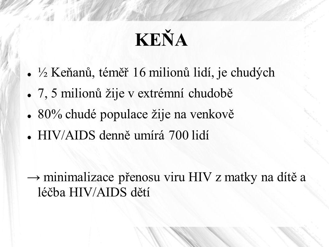 KEŇA ½ Keňanů, téměř 16 milionů lidí, je chudých