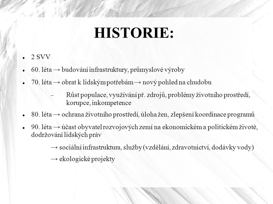 HISTORIE: 2 SVV 60. léta → budování infrastruktury, průmyslové výroby