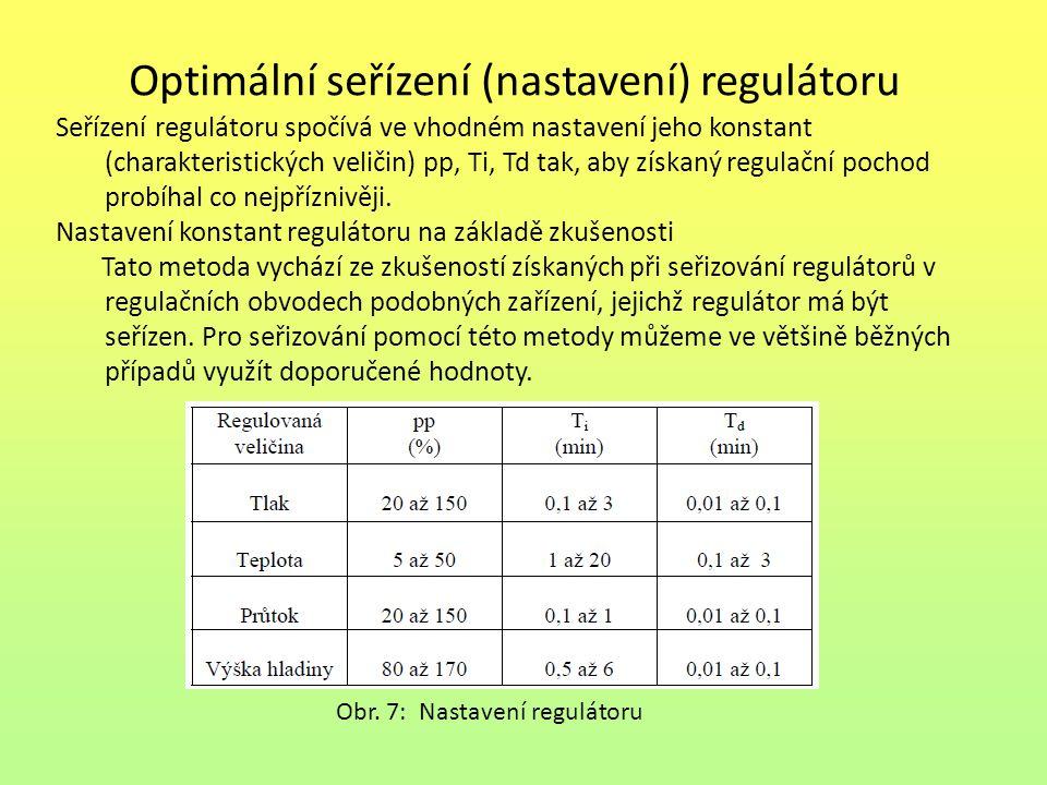 Optimální seřízení (nastavení) regulátoru