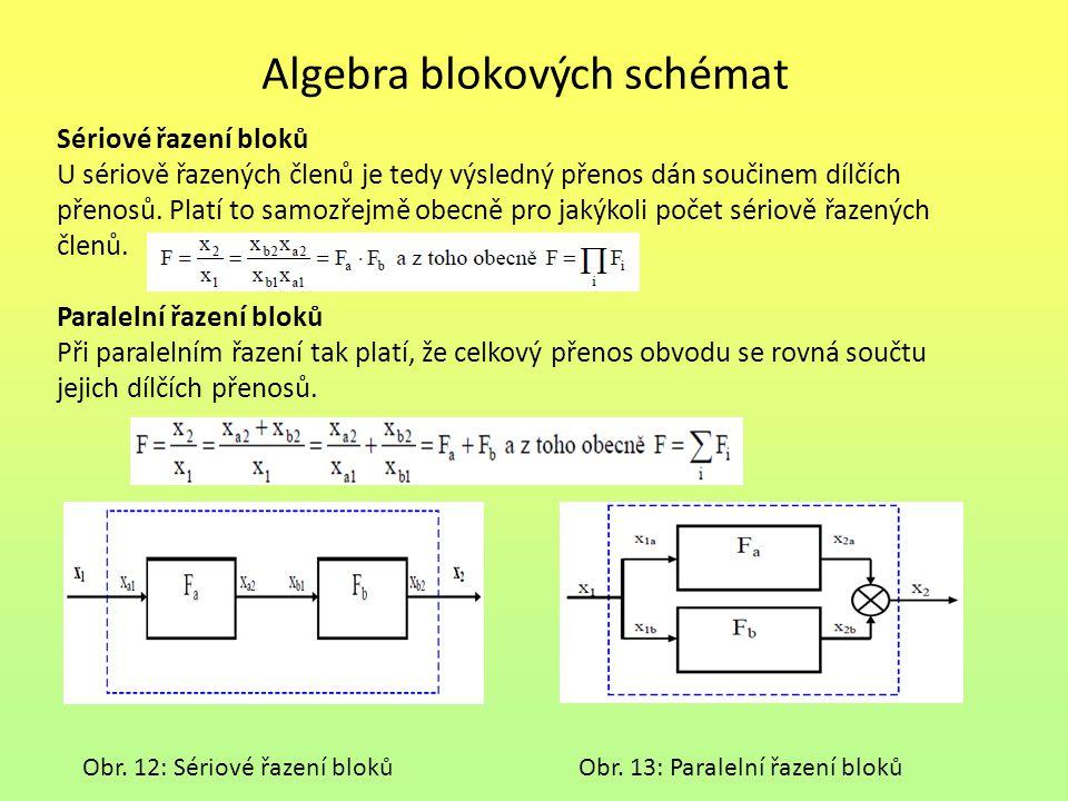 Algebra blokových schémat