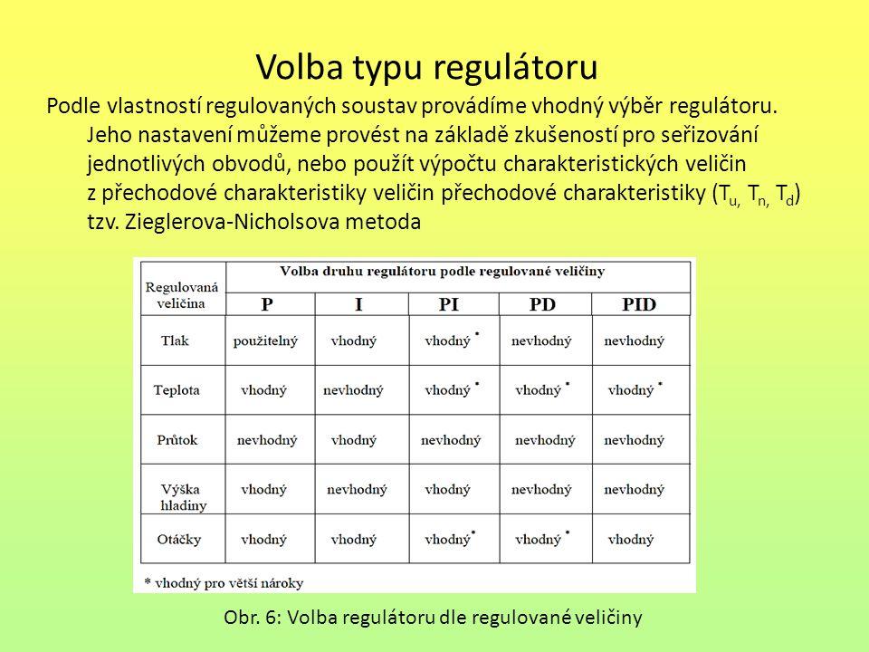 Volba typu regulátoru