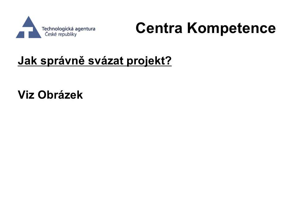 Centra Kompetence Jak správně svázat projekt Viz Obrázek