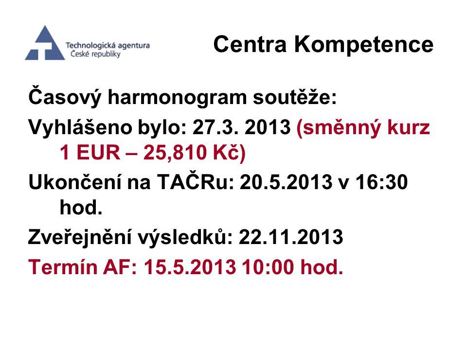 Centra Kompetence Časový harmonogram soutěže: