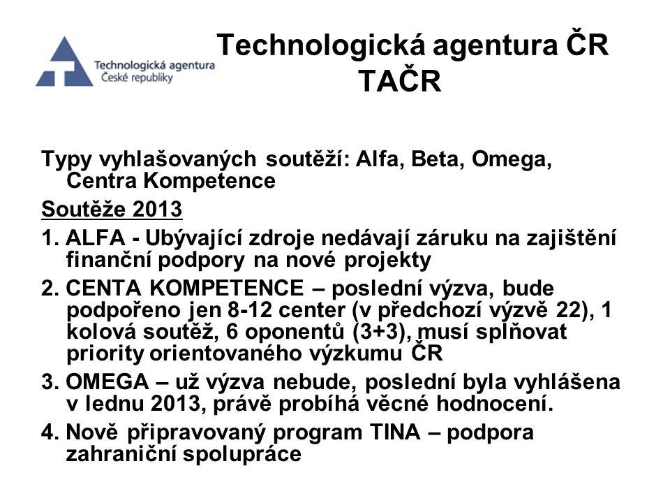 Technologická agentura ČR TAČR
