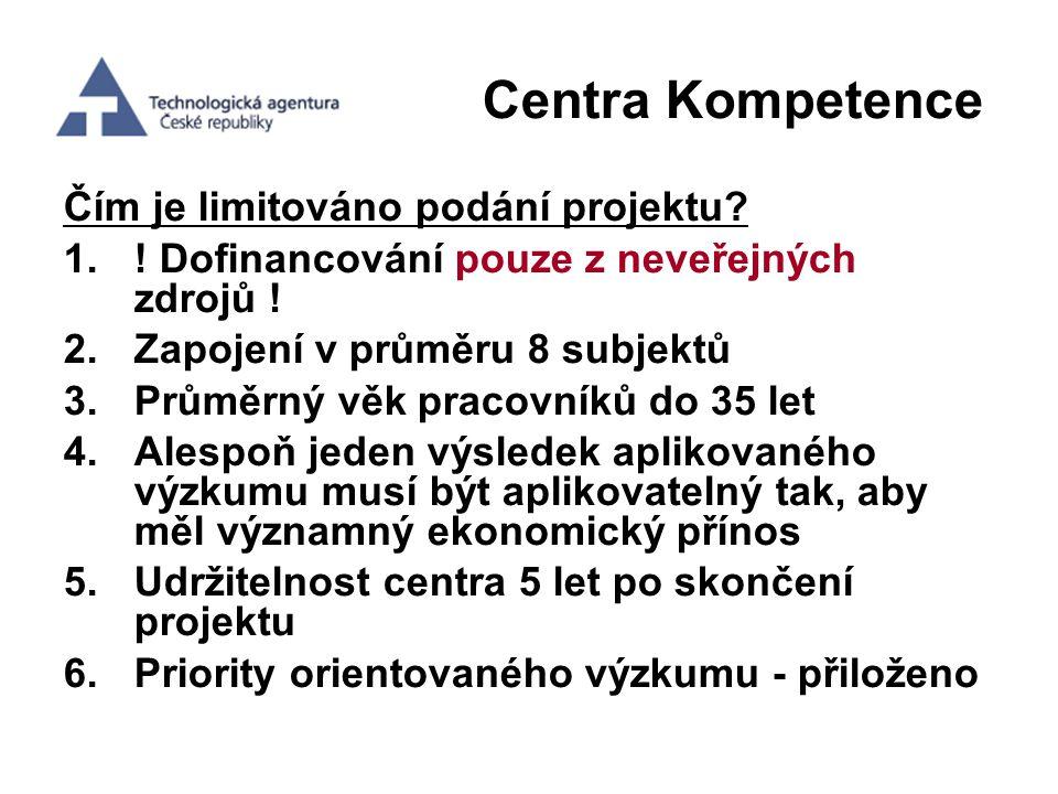 Centra Kompetence Čím je limitováno podání projektu