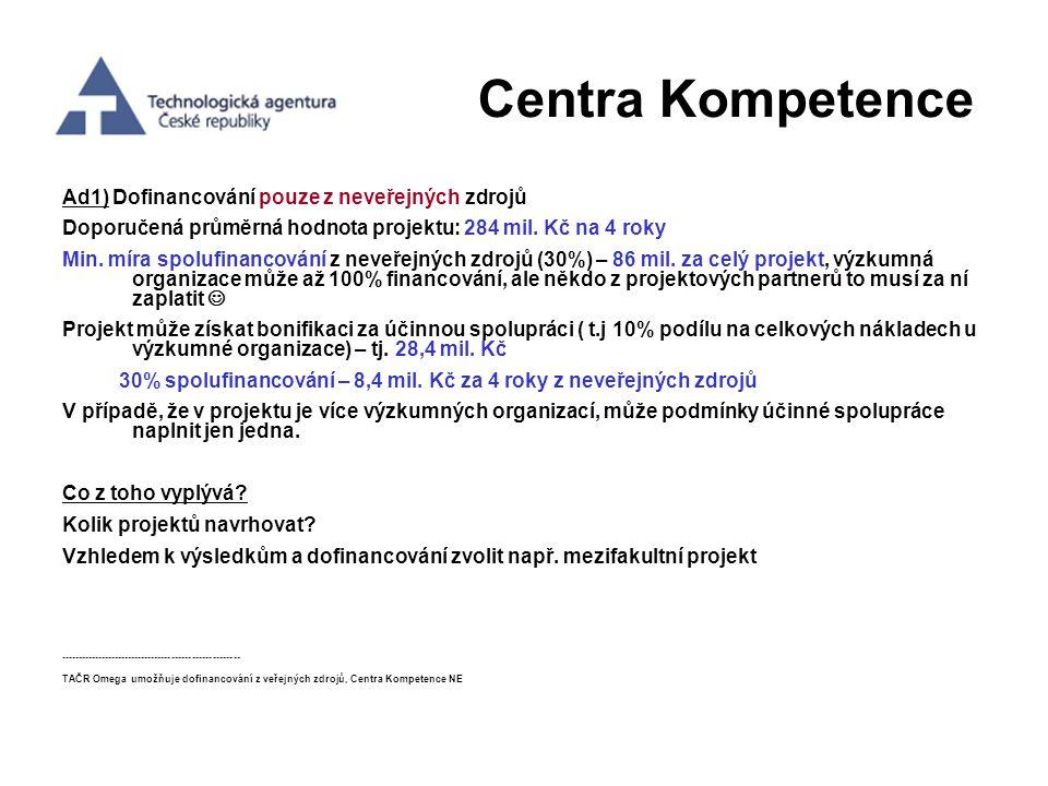 Centra Kompetence Ad1) Dofinancování pouze z neveřejných zdrojů