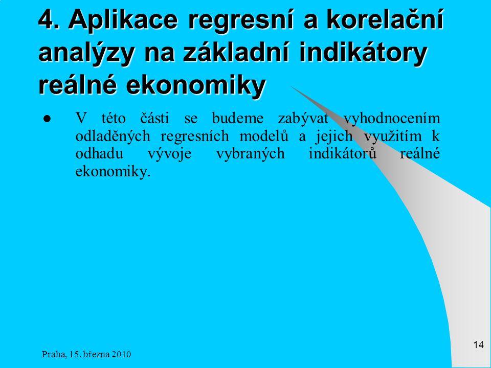 4. Aplikace regresní a korelační analýzy na základní indikátory reálné ekonomiky