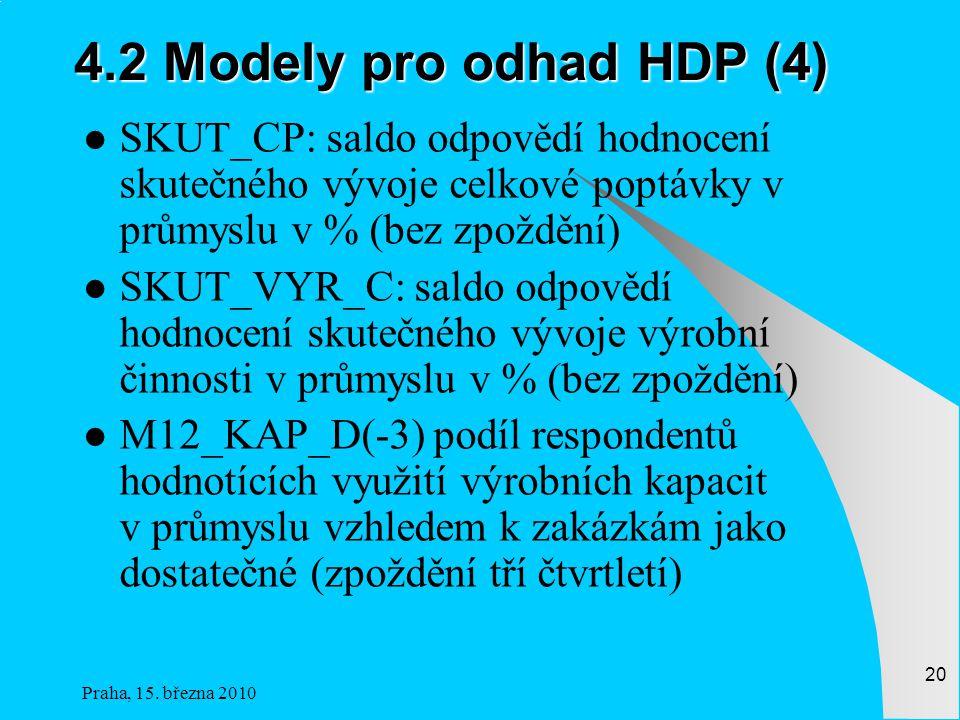 4.2 Modely pro odhad HDP (4) SKUT_CP: saldo odpovědí hodnocení skutečného vývoje celkové poptávky v průmyslu v % (bez zpoždění)