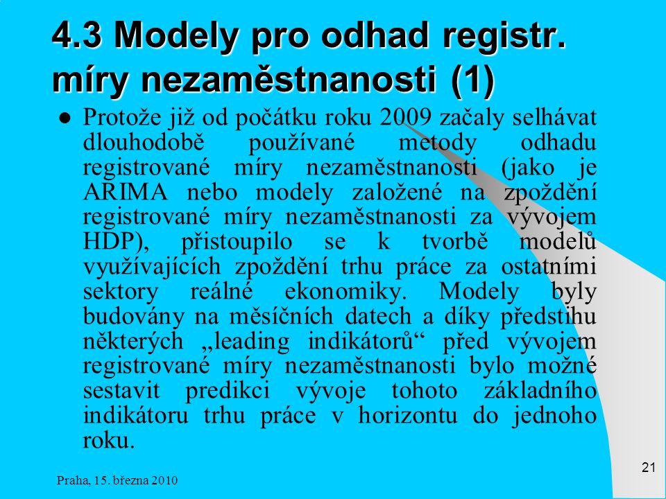 4.3 Modely pro odhad registr. míry nezaměstnanosti (1)