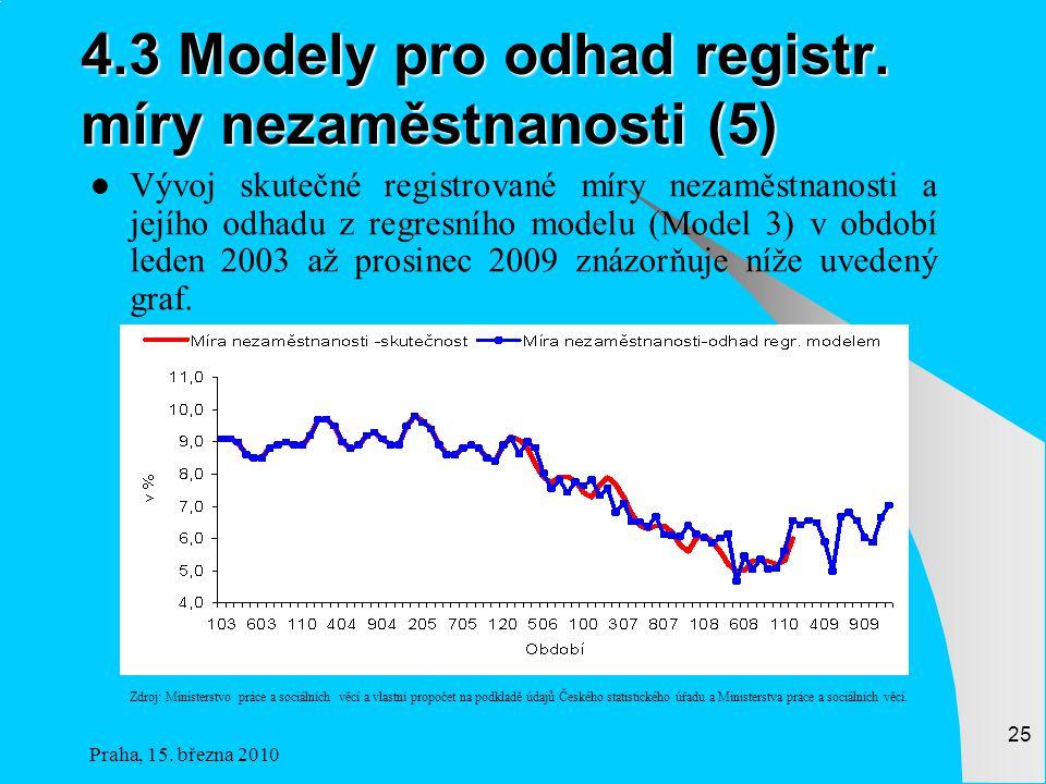 4.3 Modely pro odhad registr. míry nezaměstnanosti (5)