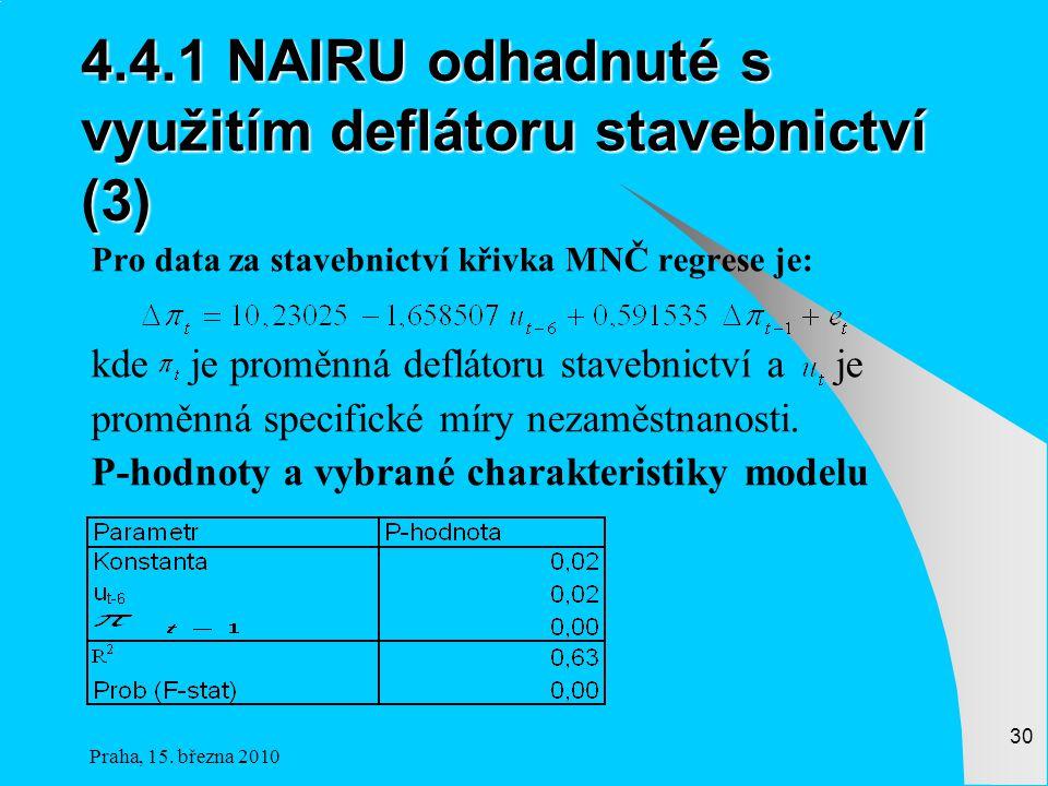 4.4.1 NAIRU odhadnuté s využitím deflátoru stavebnictví (3)