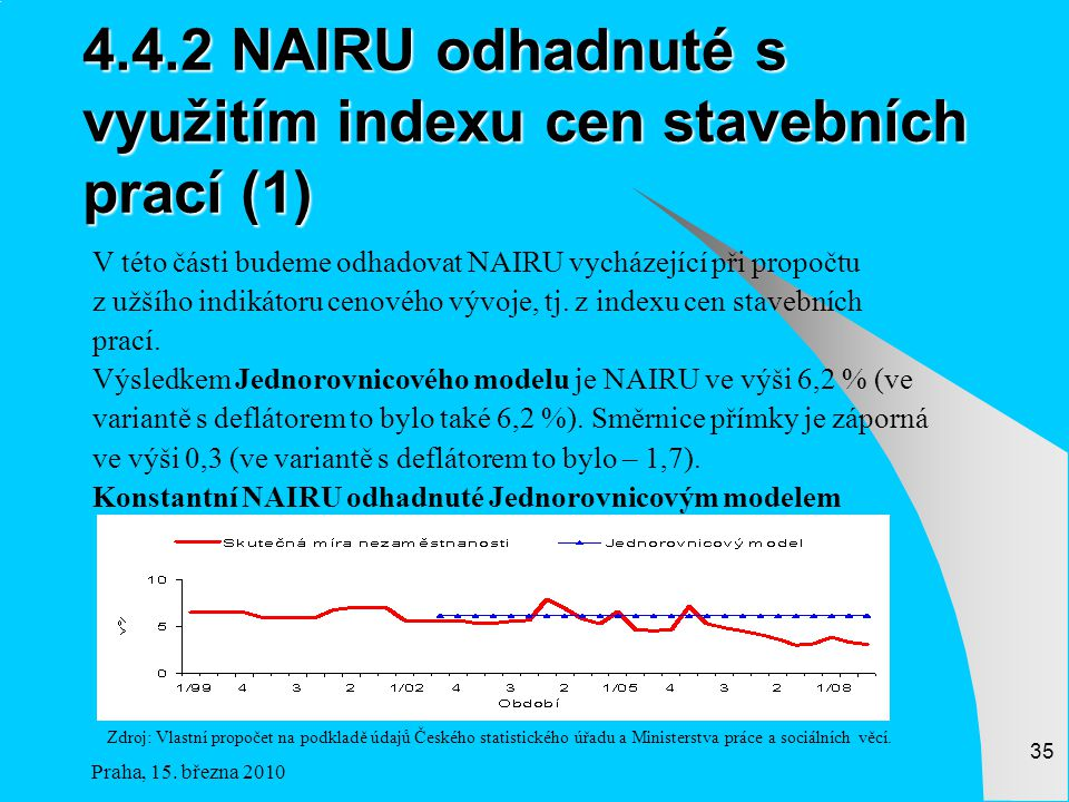 4.4.2 NAIRU odhadnuté s využitím indexu cen stavebních prací (1)
