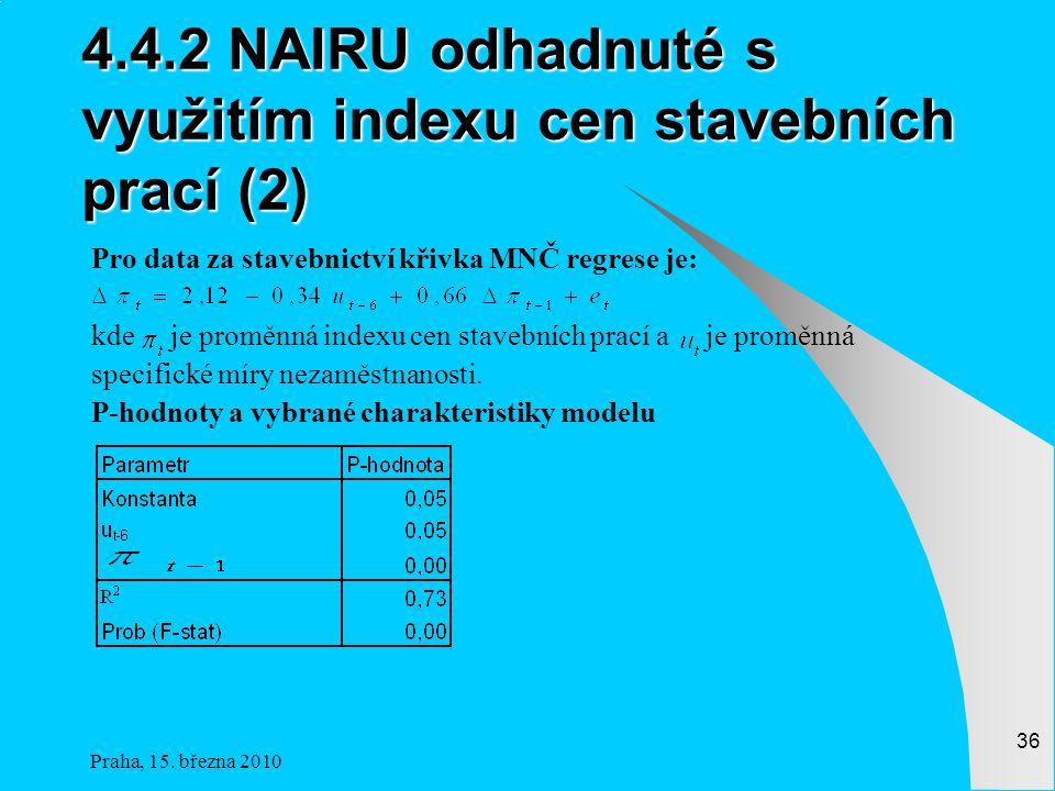 4.4.2 NAIRU odhadnuté s využitím indexu cen stavebních prací (2)