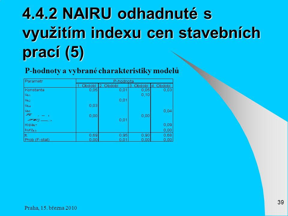 4.4.2 NAIRU odhadnuté s využitím indexu cen stavebních prací (5)