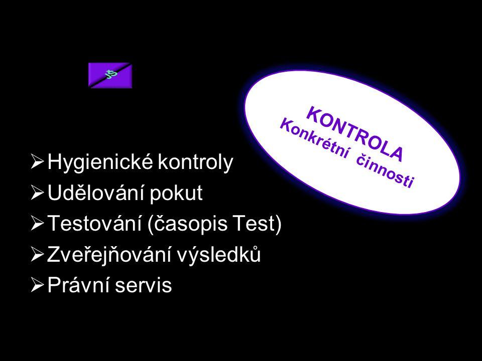 Testování (časopis Test) Zveřejňování výsledků Právní servis