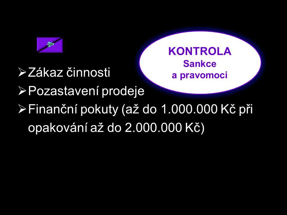 Finanční pokuty (až do 1.000.000 Kč při opakování až do 2.000.000 Kč)