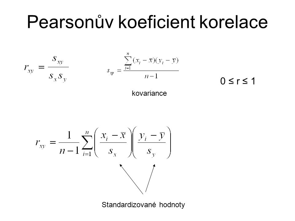 Pearsonův koeficient korelace
