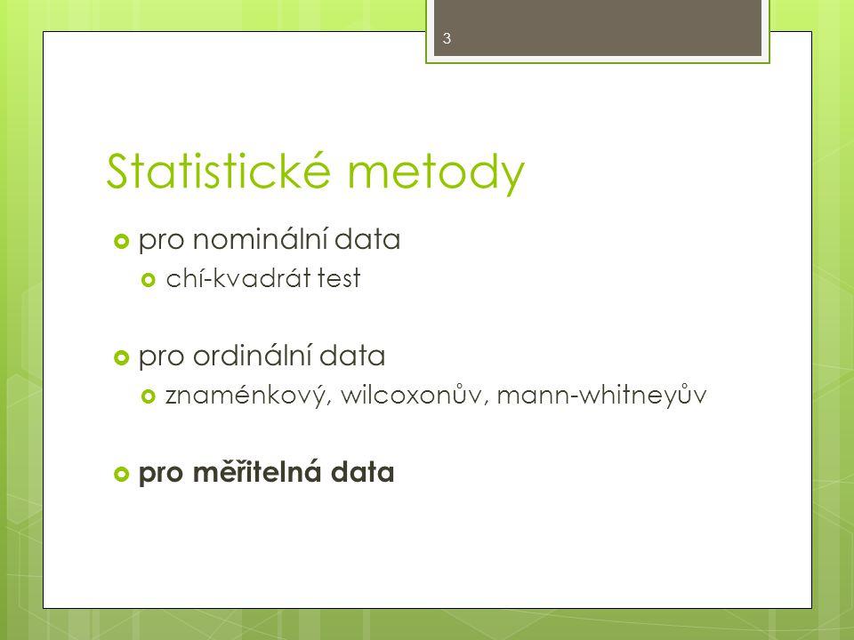 Statistické metody pro nominální data pro ordinální data