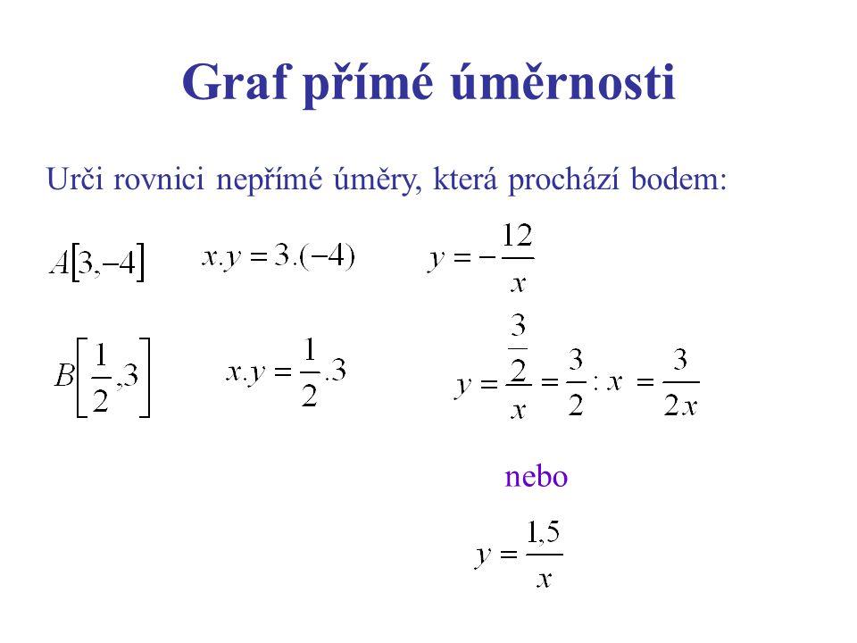 Graf přímé úměrnosti Urči rovnici nepřímé úměry, která prochází bodem:
