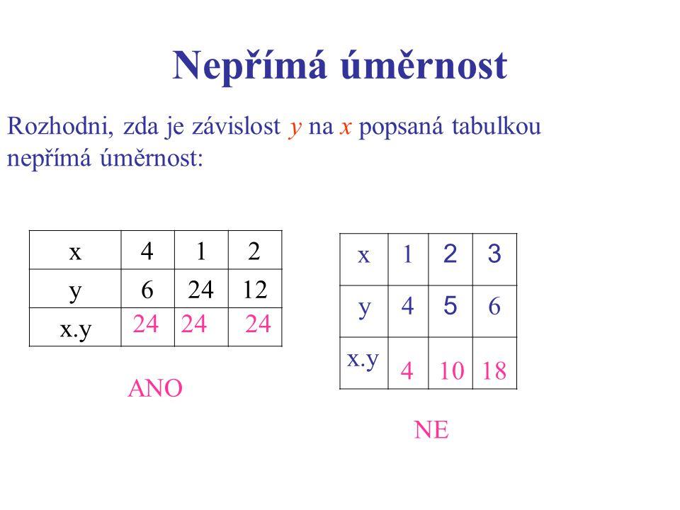 Nepřímá úměrnost Rozhodni, zda je závislost y na x popsaná tabulkou