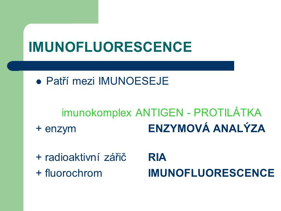 imunokomplex ANTIGEN - PROTILÁTKA