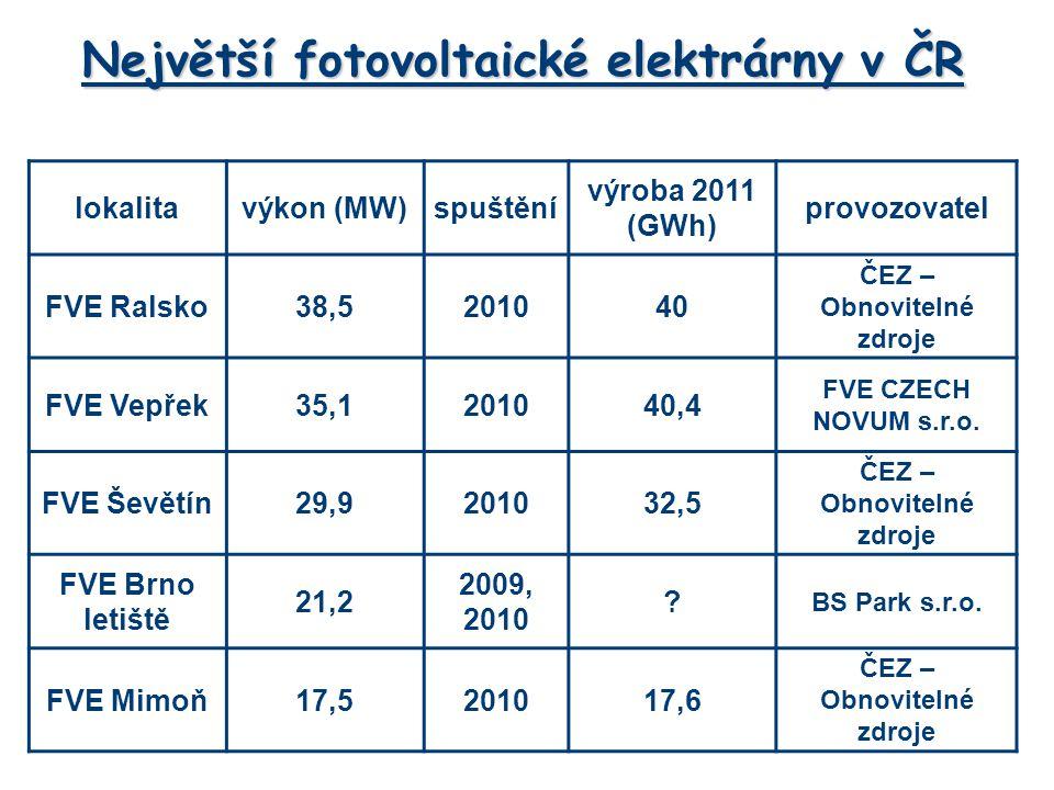 Největší fotovoltaické elektrárny v ČR ČEZ – Obnovitelné zdroje