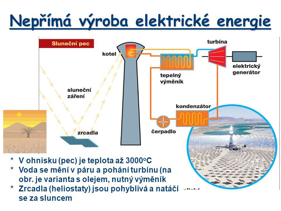 Nepřímá výroba elektrické energie
