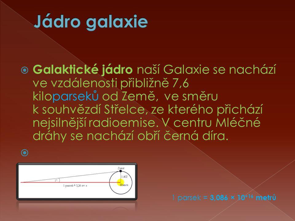 Jádro galaxie