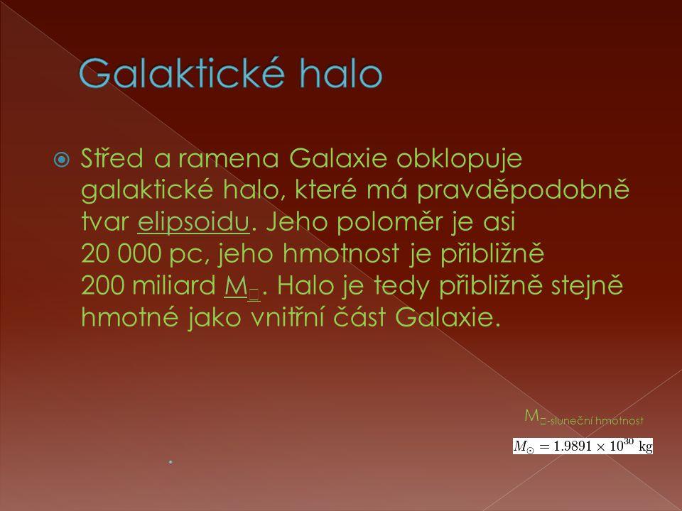 Galaktické halo