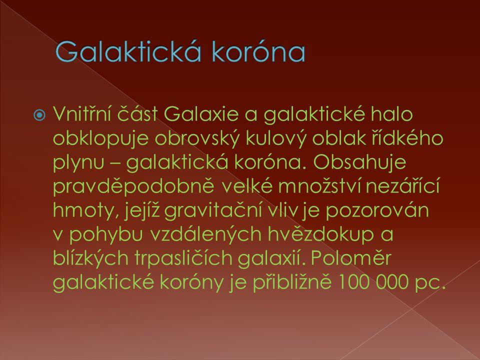 Galaktická koróna