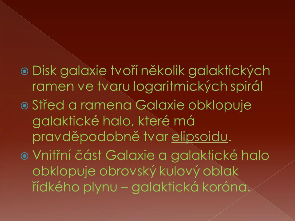 Disk galaxie tvoří několik galaktických ramen ve tvaru logaritmických spirál
