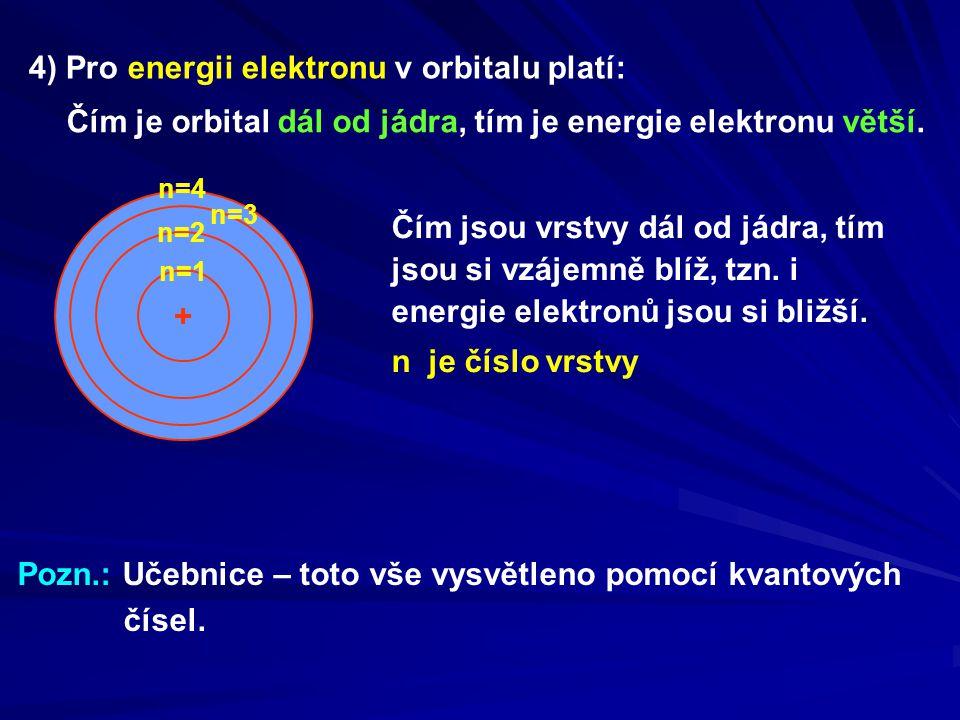 4) Pro energii elektronu v orbitalu platí: