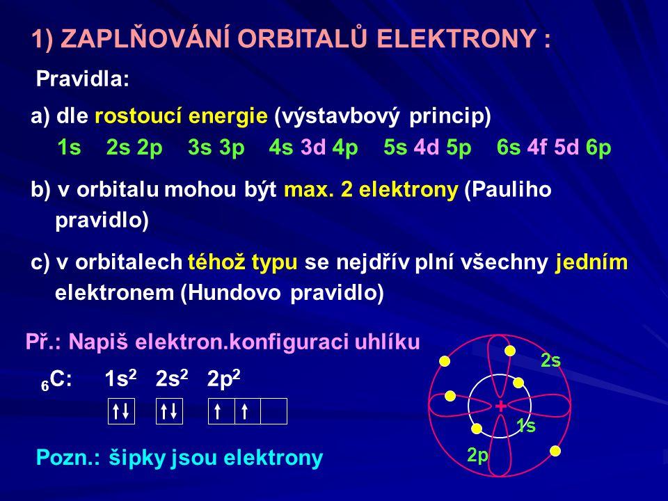 1) ZAPLŇOVÁNÍ ORBITALŮ ELEKTRONY :