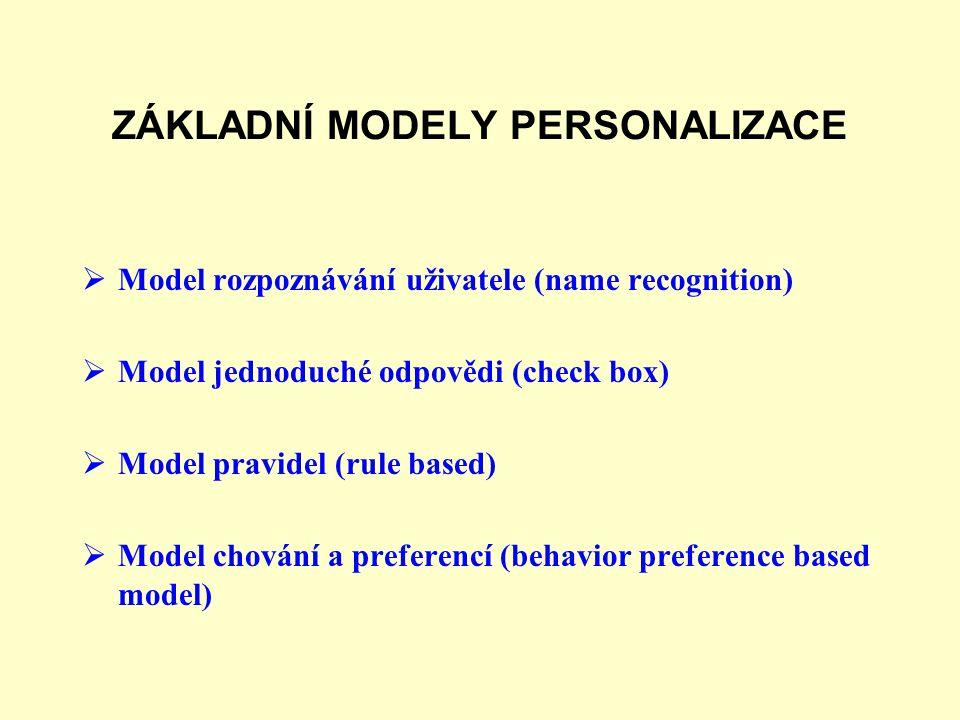 ZÁKLADNÍ MODELY PERSONALIZACE
