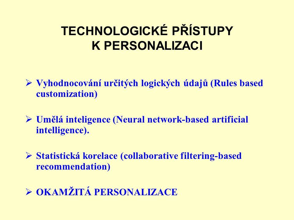 TECHNOLOGICKÉ PŘÍSTUPY K PERSONALIZACI
