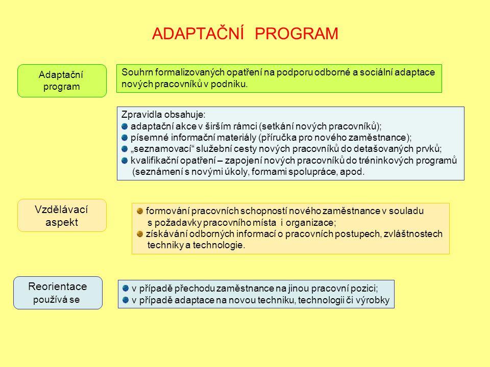 ADAPTAČNÍ PROGRAM Vzdělávací aspekt Reorientace Adaptační