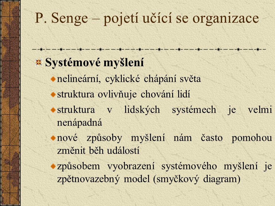 P. Senge – pojetí učící se organizace