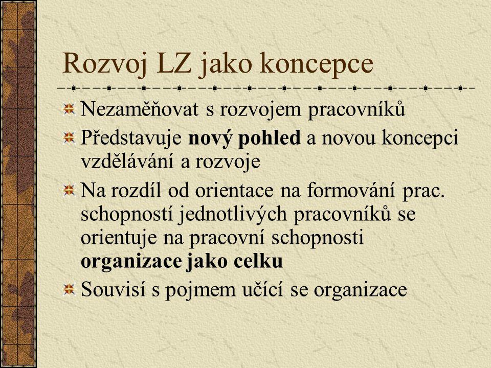 Rozvoj LZ jako koncepce