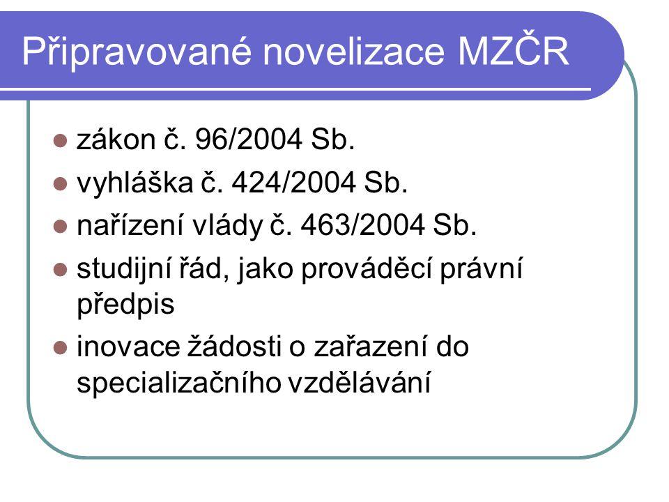 Připravované novelizace MZČR