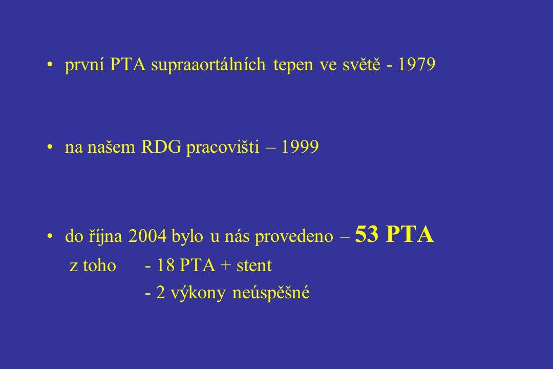 první PTA supraaortálních tepen ve světě - 1979