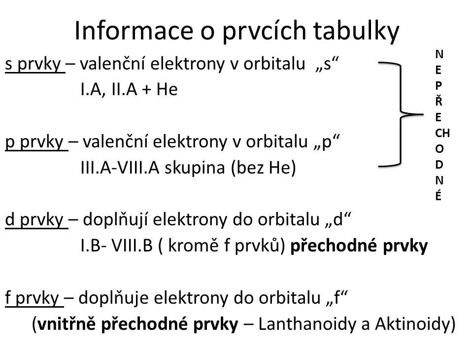 Informace o prvcích tabulky