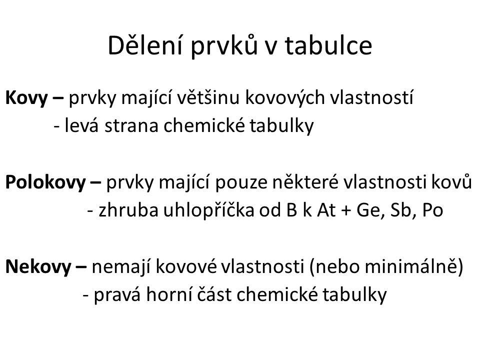 Dělení prvků v tabulce