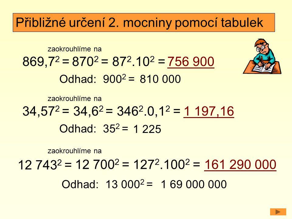 Přibližné určení 2. mocniny pomocí tabulek